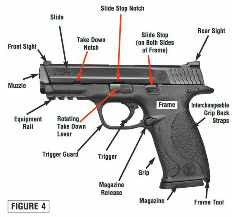 Photos For Fists And Firearms Gun Training