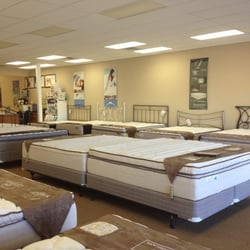 Photo Of Walls Mattress Indianapolis In United States