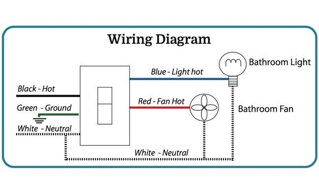 Bathroom Fan Timer From AirCycler