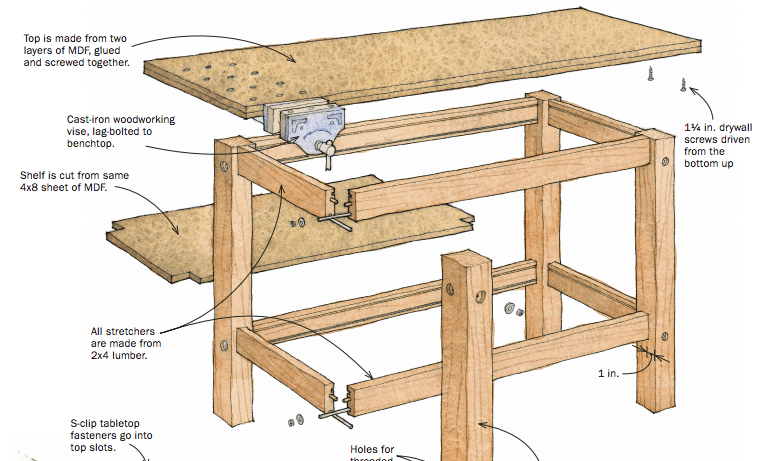 do yourself workbench plans