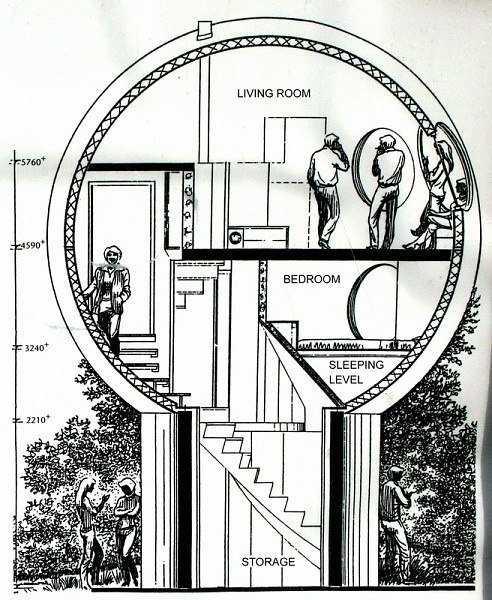Eles têm um diâmetro de 5,5 m, a área total da casa - 55 metros quadrados. m com um volume de 125 metros cúbicos. m. O peso da casa apenas 1250 kg.