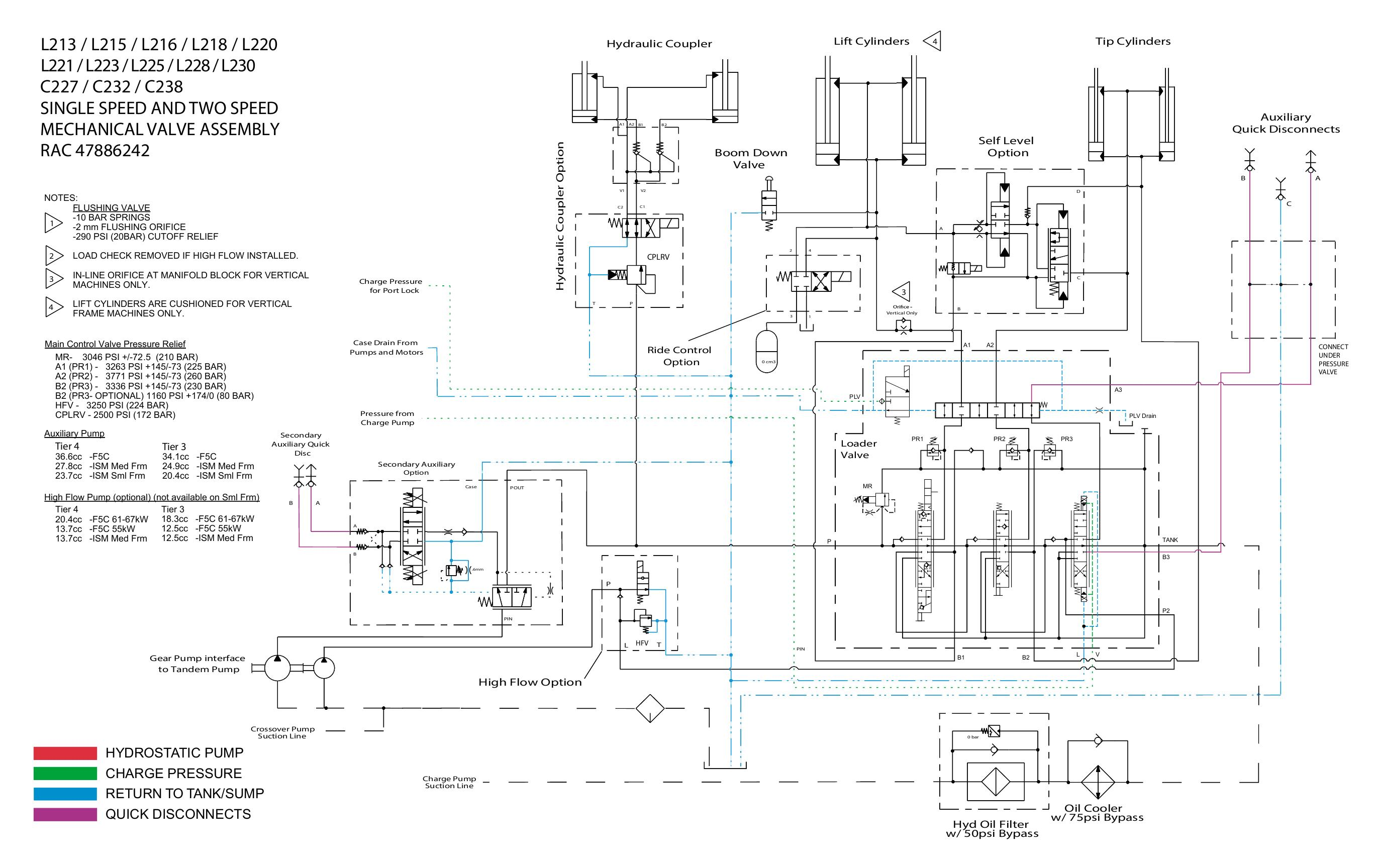 Schematic Posters For New Holland Ce Skid Steers Compact