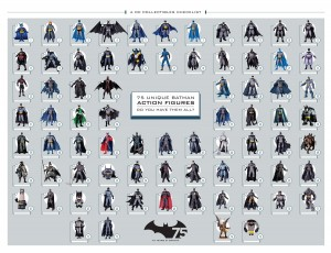 Check out all the different figures