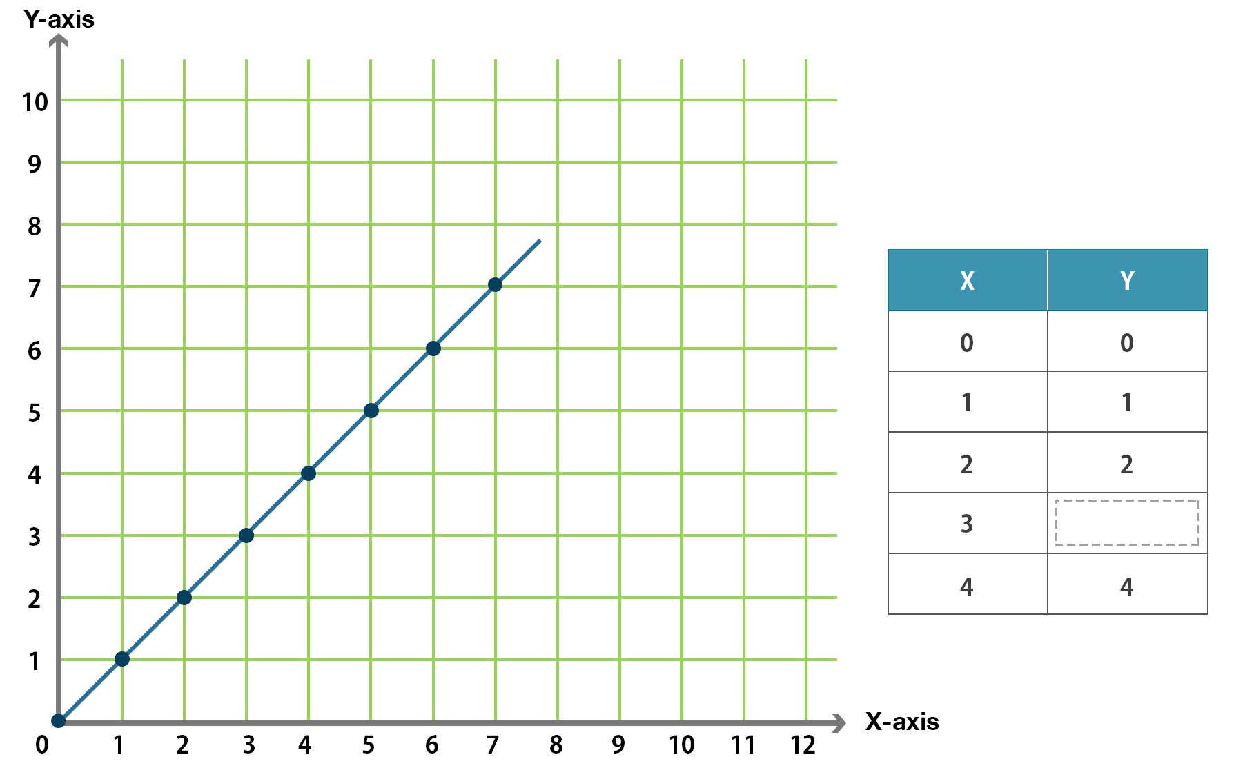 Line Graphs For 5th Grade