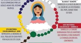 Se insiste en rezar todos los días por la paz