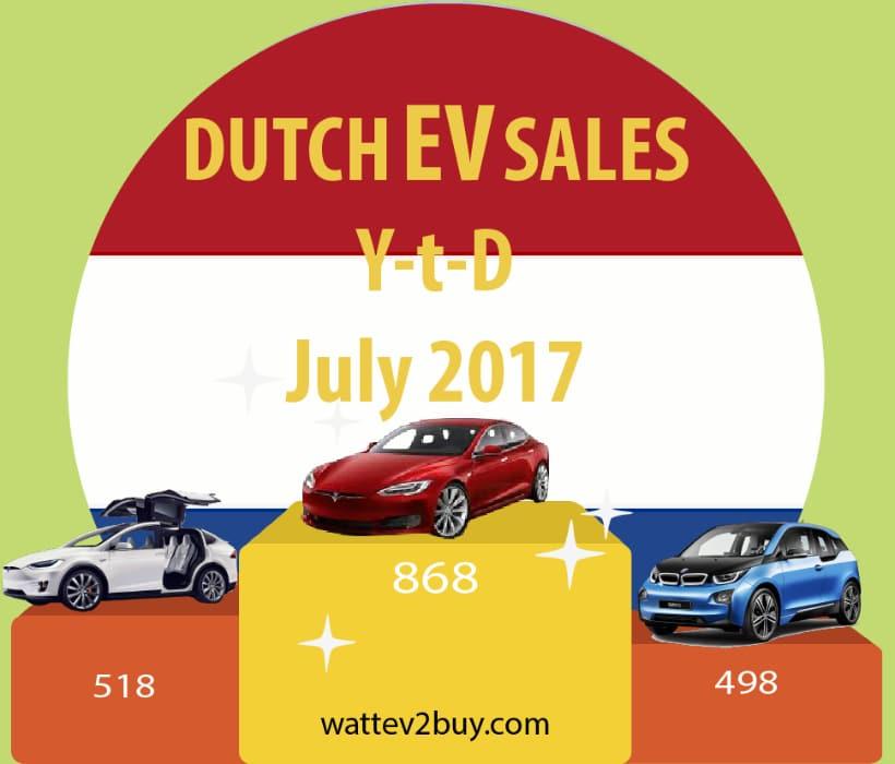 Dutch-ev-sales-july-2017