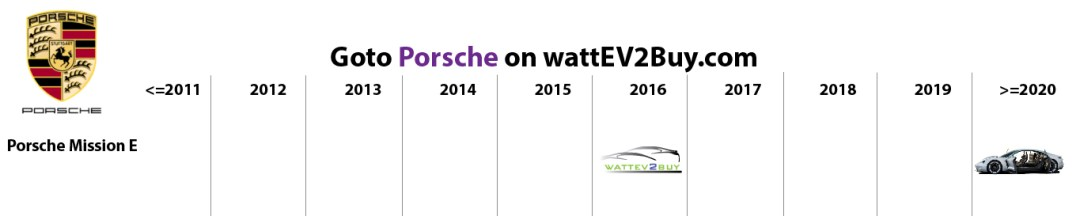 list electric vehicles porsche bev models