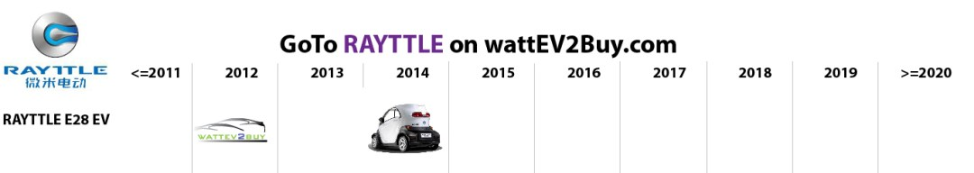 list electric vehicles rayttle electric car models