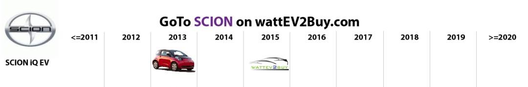 list electric vehicles scion electric car models