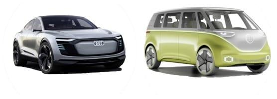 Blog-Week-25-VW-Group