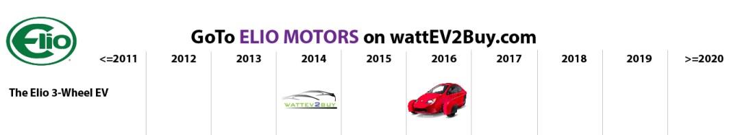 list electric vehicles elio electric car models