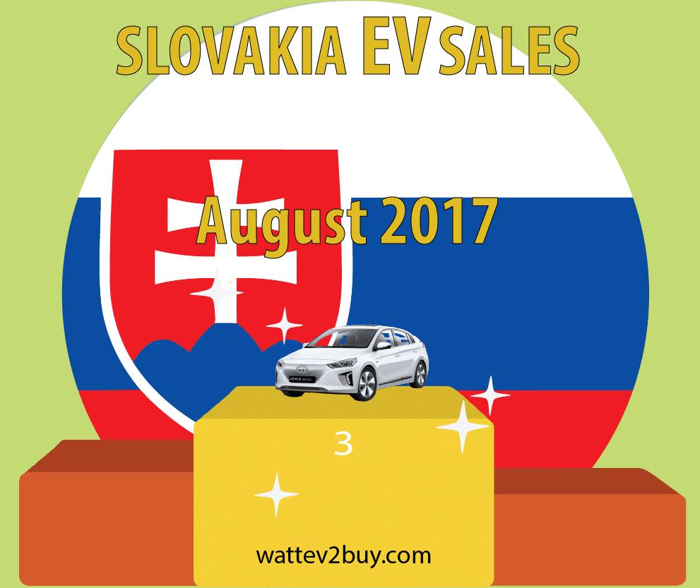 Slovakia-ev-sales-august-2017