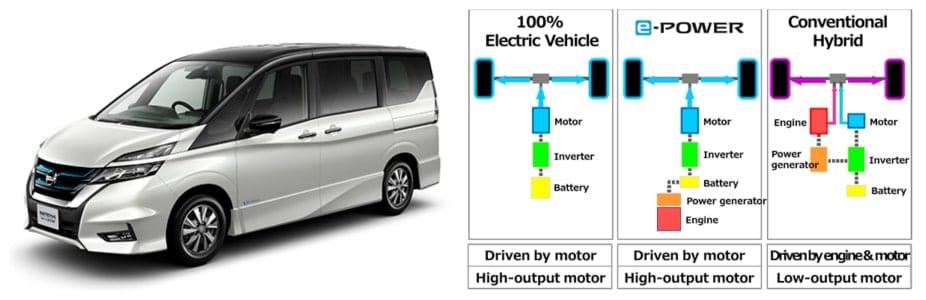 Nissan-Serena-e-power-present
