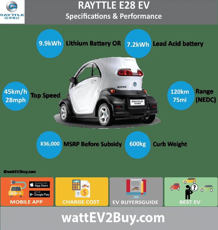 Rayttle Ev Specs Card Resize 700 Ssl Wireless Power Transmission Market Detailed