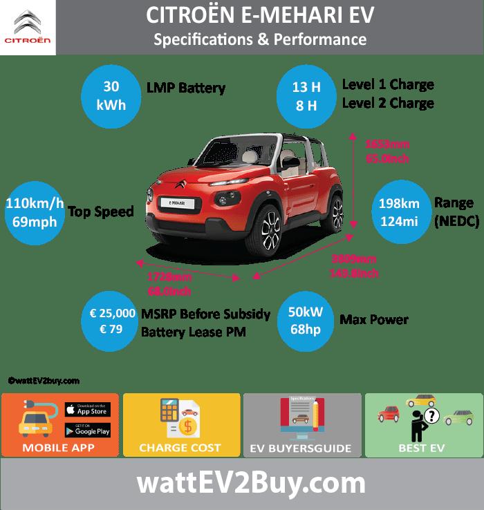Buy Used 2012 Ford Transit Connect Xlt Premium Mini: Citroen E Mehari EV Specs Range Battery Charge Time