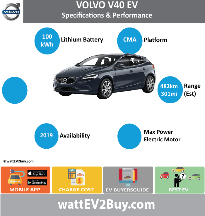 Volvo V40 Specs wattev2Buy.com2019 Battery Chemistry Battery Capacity kWh100 Battery Nominal rating kWh Voltage V Amps Ah Cells Modules Efficiency Weight (kg) Cell Type SOC Cooling Cycles Battery Type Depth of Discharge (DOD) Energy Density Wh/kg Battery Manufacturer Battery Warranty - years Battery Warranty - km Battery Warranty - miles Battery Electric Range - at constant 38mph Battery Electric Range - at constant 60km/h Battery Electric Range - JC08 Mi Battery Electric Range - JC08 km Battery Electric Range - NEDC Mi301.25 Battery Electric Range - NEDC km482 Battery Electric Range - CCM Mi Battery Electric Range - CCM km Battery Electric Range - EPA Mi Battery Electric Range - EPA km Electric Top Speed - mph Electric Top Speed - km/h Acceleration 0 - 100km/h sec Acceleration 0 - 50km/h sec Acceleration 0 - 125km/h sec Acceleration 0 - 125mph sec Acceleration 0 - 188mph sec Acceleration 0 - 62mph sec Acceleration 0 - 60mph sec Acceleration 0 - 37.2mph sec Wireless Charging Direct Current Fast Charge kW Charger Efficiency Onboard Charger kW Onboard Charger Optional kW Charging Cord - amps Charging Cord - volts LV 1 Charge kW LV 1 Charge Time (Hours) LV 2 Charge kW LV 2 Charge Time (Hours) LV 3 CCS/Combo kW LV 3 Charge Time (min to 70%) LV 3 Charge Time (min to 80%) LV 3 Charge Time (mi) LV 3 Charge Time (km) Supercharger Charging System kW Charger Output Charge Connector Braking Power Outlet kW Power Outlet Amps MPGe Combined - miles MPGe Combined - km MPGe City - miles MPGe City - km MPGe Highway - miles MPGe Highway - km Max Power - hp (Electric Max) Max Power - kW  (Electric Max) Max Torque - lb.ft  (Electric Max) Max Torque - N.m  (Electric Max) Drivetrain Generator Motor Type Electric Motor Manufacturer Electric Motor Output kW Electric Motor Output hp Transmission Electric Motor - Rear Max Power - hp (Rear) Max Power - kW (Rear) Max Torque - lb.ft (Rear) Max Torque - N.m (Rear) Electric Motor - Front Max Power - hp (Front) Max Power - kW (Front) Max Torque - 