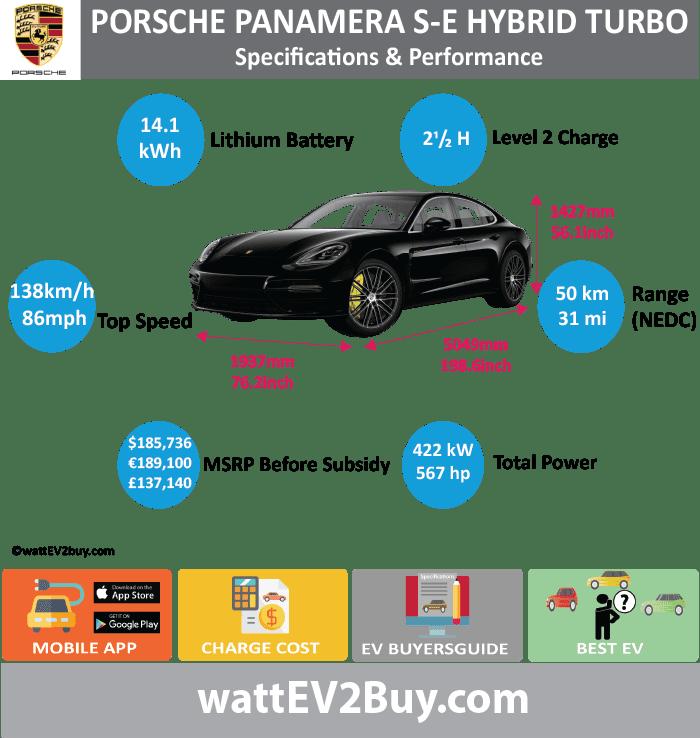 Porsche Panamera S E-Hybrid Turbo PHEV Specs Range