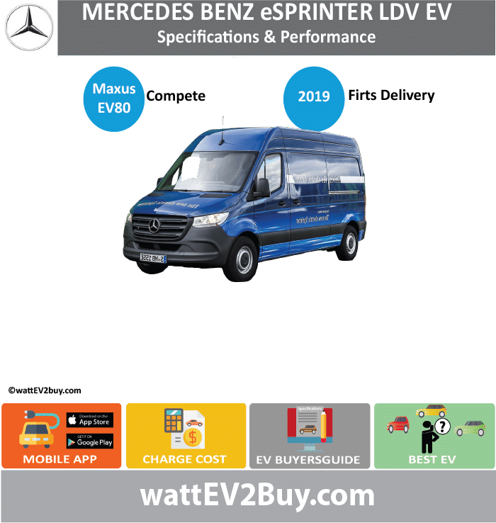 Mercedes eSprinter wattev2Buy.com 2019 Battery Chemistry Battery Capacity kWh Battery Nominal rating kWh Voltage V Amps Ah Cells Modules Efficiency Weight (kg) Cell Type SOC Cooling Cycles Battery Type Depth of Discharge (DOD) Energy Density Wh/kg Battery Manufacturer Battery Warranty - years Battery Warranty - km Battery Warranty - miles Battery Electric Range - at constant 38mph Battery Electric Range - at constant 60km/h Battery Electric Range - JC08 Mi Battery Electric Range - JC08 km Battery Electric Range - NEDC Mi Battery Electric Range - NEDC km Battery Electric Range - CCM Mi Battery Electric Range - CCM km Battery Electric Range - EPA Mi Battery Electric Range - EPA km Electric Top Speed - mph Electric Top Speed - km/h Acceleration 0 - 100km/h sec Acceleration 0 - 50km/h sec Acceleration 0 - 62mph sec Acceleration 0 - 60mph sec Acceleration 0 - 37.2mph sec Wireless Charging Direct Current Fast Charge kW Charger Efficiency Onboard Charger kW Onboard Charger Optional kW Charging Cord - amps Charging Cord - volts LV 1 Charge kW LV 1 Charge Time (Hours) LV 2 Charge kW LV 2 Charge Time (Hours) LV 3 CCS/Combo kW LV 3 Charge Time (min to 70%) LV 3 Charge Time (min to 80%) LV 3 Charge Time (mi) LV 3 Charge Time (km) Supercharger Charging System kW Charger Output Charge Connector Power Outlet kW Power Outlet Amps MPGe Combined - miles MPGe Combined - km MPGe City - miles MPGe City - km MPGe Highway - miles MPGe Highway - km Max Power - hp (Electric Max) Max Power - kW (Electric Max) Max Torque - lb.ft (Electric Max) Max Torque - N.m (Electric Max) Drivetrain Generator Motor Type Electric Motor Manufacturer Electric Motor Output kW Electric Motor Output hp Transmission Electric Motor - Rear Max Power - hp (Rear) Max Power - kW (Rear) Max Torque - lb.ft (Rear) Max Torque - N.m (Rear) Electric Motor - Front Max Power - hp (Front) Max Power - kW (Front) Max Torque - lb.ft (Front) Max Torque - N.m (Front) Energy Consumption kWh/100km Energy Consumption kWh/100miles Depo