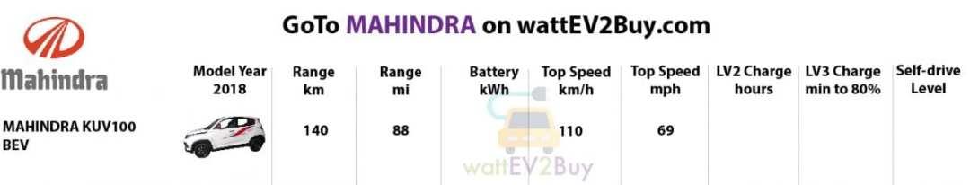 specs-Mahindra-2018-EV-models