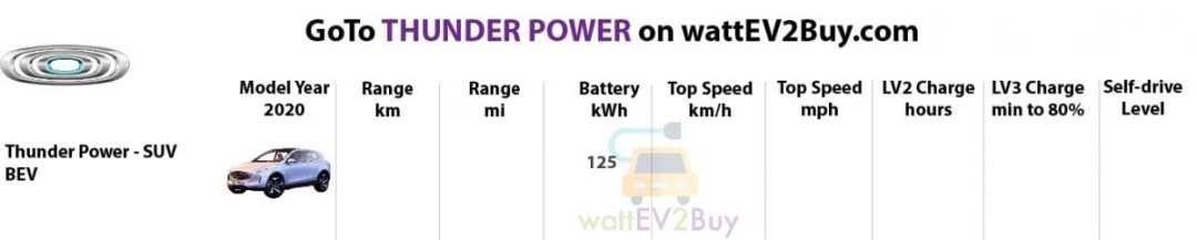 Specs-Thunder-Power-2020-ev-models