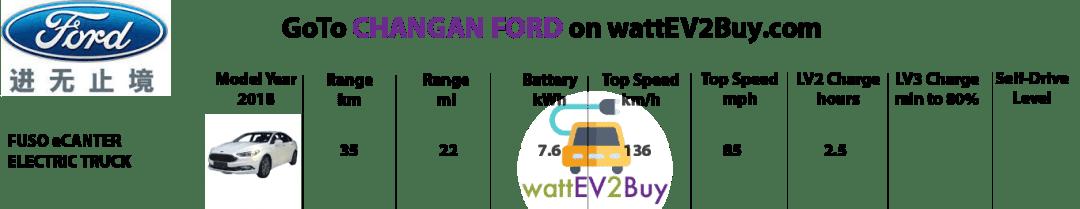 CHANGAN-FORD-2018-ev-models-specs