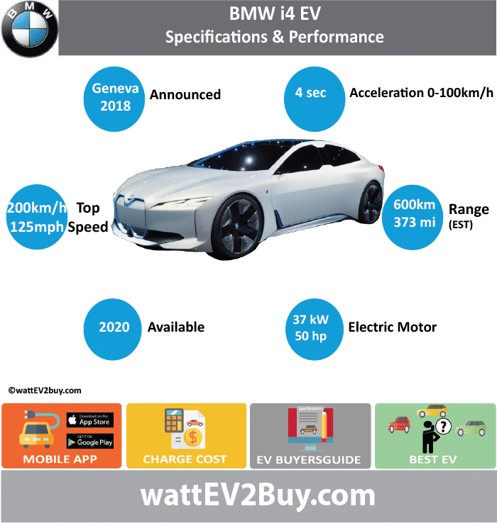 BMW i4 EV Specs wattev2Buy.com2020 Battery Chemistry Battery Capacity kWh Battery Nominal rating kWh Voltage V Amps Ah Cells Modules Efficiency Weight (kg) Cell Type SOC Cooling Cycles Battery Type Depth of Discharge (DOD) Energy Density Wh/kg Battery Manufacturer Battery Warranty - years Battery Warranty - km Battery Warranty - miles Battery Electric Range - at constant 38mph Battery Electric Range - at constant 60km/h Battery Electric Range - at constant 25mph Battery Electric Range - at constant 40km/h Battery Electric Range - JC08 Mi Battery Electric Range - JC08 km Battery Electric Range - WLTP Mi Battery Electric Range - WLTP km Battery Electric Range - NEDC Mi373 Battery Electric Range - NEDC km600 Battery Electric Range - CCM Mi Battery Electric Range - CCM km Battery Electric Range - EPA Mi Battery Electric Range - EPA km Electric Top Speed - mph124 Electric Top Speed - km/h200 Acceleration 0 - 100km/h sec4 Acceleration 0 - 50km/h sec Acceleration 0 - 125km/h sec Acceleration 0 - 125mph sec Acceleration 0 - 188mph sec Acceleration 0 - 62mph sec Acceleration 0 - 60mph sec Acceleration 0 - 37.2mph sec Braking 100-0km/h (m) Wireless Charging Direct Current Fast Charge kW Charger Efficiency Onboard Charger kW Onboard Charger Optional kW Charging Cord - amps Charging Cord - volts LV 1 Charge kW LV 1 Charge Time (Hours) LV 2 Charge kW LV 2 Charge Time (Hours) LV 3 CCS/Combo kW LV 3 Charge Time (min to 70%) LV 3 Charge Time (min to 80%) LV 3 Charge Time (mi) LV 3 Charge Time (km) Battery Swap (min) Supercharger Charging System kW Charger Output Charge Type Charge Connector Braking Power Outlet kW Power Outlet Amps MPGe Combined - miles MPGe Combined - km MPGe City - miles MPGe City - km MPGe Highway - miles MPGe Highway - km Max Power - hp (Electric Max) Max Power - kW  (Electric Max) Max Torque - lb.ft  (Electric Max) Max Torque - N.m  (Electric Max) Drivetrain Generator Motor Type Electric Motor Manufacturer Electric Motor Output kW Electric Motor Output hp Tran