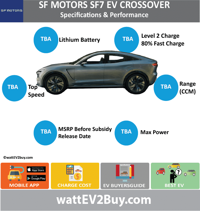 SF7 EV Crossover Specs wattev2Buy.comConcept Battery Chemistry Battery Capacity kWh Battery Nominal rating kWh Voltage V Amps Ah Cells Modules Efficiency Weight (kg) Cell Type SOC Cooling Cycles Battery Type Depth of Discharge (DOD) Energy Density Wh/kg Battery Manufacturer Battery Warranty - years Battery Warranty - km Battery Warranty - miles Battery Electric Range - at constant 38mph Battery Electric Range - at constant 60km/h Battery Electric Range - at constant 25mph Battery Electric Range - at constant 40km/h Battery Electric Range - JC08 Mi Battery Electric Range - JC08 km Battery Electric Range - WLTP Mi Battery Electric Range - WLTP km Battery Electric Range - NEDC Mi Battery Electric Range - NEDC km Battery Electric Range - CCM Mi Battery Electric Range - CCM km Battery Electric Range - EPA Mi Battery Electric Range - EPA km Electric Top Speed - mph Electric Top Speed - km/h Acceleration 0 - 100km/h sec Acceleration 0 - 50km/h sec Acceleration 0 - 125km/h sec Acceleration 0 - 125mph sec Acceleration 0 - 188mph sec Acceleration 0 - 62mph sec Acceleration 0 - 60mph sec Acceleration 0 - 37.2mph sec Braking 100-0km/h (m) Wireless Charging Direct Current Fast Charge kW Charger Efficiency Onboard Charger kW Onboard Charger Optional kW Charging Cord - amps Charging Cord - volts LV 1 Charge kW LV 1 Charge Time (Hours) LV 2 Charge kW LV 2 Charge Time (Hours) LV 3 CCS/Combo kW LV 3 Charge Time (min to 70%) LV 3 Charge Time (min to 80%) LV 3 Charge Time (mi) LV 3 Charge Time (km) Battery Swap (min) Supercharger Charging System kW Charger Output Charge Type Charge Connector Braking Power Outlet kW Power Outlet Amps MPGe Combined - miles MPGe Combined - km MPGe City - miles MPGe City - km MPGe Highway - miles MPGe Highway - km Max Power - hp (Electric Max) Max Power - kW  (Electric Max) Max Torque - lb.ft  (Electric Max) Max Torque - N.m  (Electric Max) Drivetrain Generator Motor Type Electric Motor Manufacturer Electric Motor Output kW Electric Motor Output hp Transmi