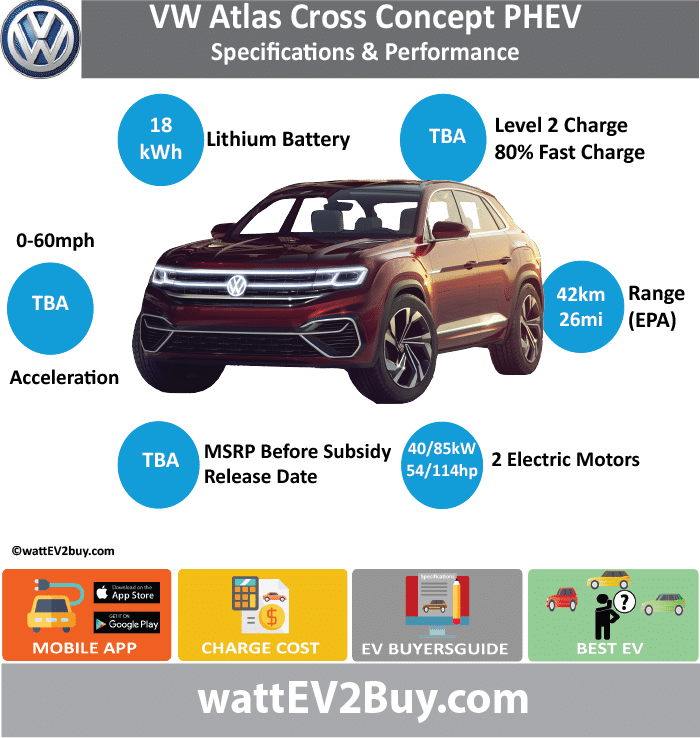 vw atlas cross phev specs range battery release date. Black Bedroom Furniture Sets. Home Design Ideas