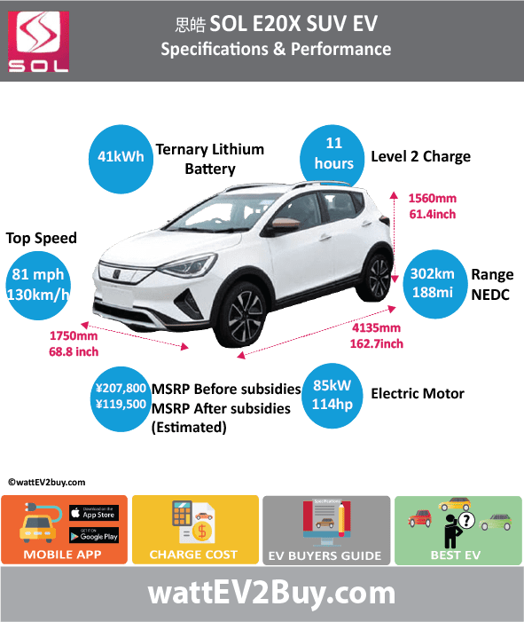 SOL SUV EV Specs wattev2Buy.com 2018 Battery Chemistry Ternary Battery Capacity kWh 40 Battery Nominal rating kWh Voltage V Amps Ah 86.4 Cells 3000 Modules Weight (kg) Cell Type Cooling Liquid Battery Type Perm Mag Syncro Cycles Depth of Discharge (DOD) Energy Density Wh/kg Battery Manufacturer Huating (Hefei) Power Technology Co., Ltd. Battery Warranty - years Battery Warranty - km Battery Electric Range - at constant 38mph Battery Electric Range - at constant 60km/h Battery Electric Range - NEDC Mi 175 Battery Electric Range - NEDC km 280 Electric Top Speed - mph 81 Electric Top Speed - km/h 130 Acceleration 0 - 100km/h sec 11 Acceleration 0 - 50km/h sec 3.9 Onboard Charger kW LV 1 Charge kW LV 1 Charge Time (Hours) 11 LV 2 Charge kW LV 2 Charge Time (Hours) LV 3 CCS/Combo kW LV 3 Charge Time (min to 80%) 60 Charge Connector MPGe Combined - miles MPGe Combined - km MPGe City - miles MPGe City - km MPGe Highway - miles MPGe Highway - km Max Power - hp (Electric Max) 114 Max Power - kW (Electric Max) 85 Max Torque - lb.ft (Electric Max) Max Torque - N.m (Electric Max) 270 Drivetrain DOIT Electric Motor - Rear Electric Motor - Front Motor Type Electric Motor Output kW Transmission Energy Consumption kWh/100km CHINA MSRP (before incentives & destination) ¥207,100.00 MSRP after incentives ¥119,500.00 Vehicle Doors Seating 5 Dimensions GVWR (kg) 1685 Curb Weight (kg) 1310 Payload Capacity (lbs) Towing Capacity (lbs) Ground Clearance (mm) 150 Lenght (mm) 4135 Width (mm) 1750 Height (mm) 1560 Wheelbase (mm) 2490 Lenght (inc) 162.7 Width (inc) 68.8 Height (inc) 61.4 Wheelbase (inc) 97.9 Other Market Class SUV Incentives Safety Level Chinese Name 思皓 Model Code HFC7001E1AEV