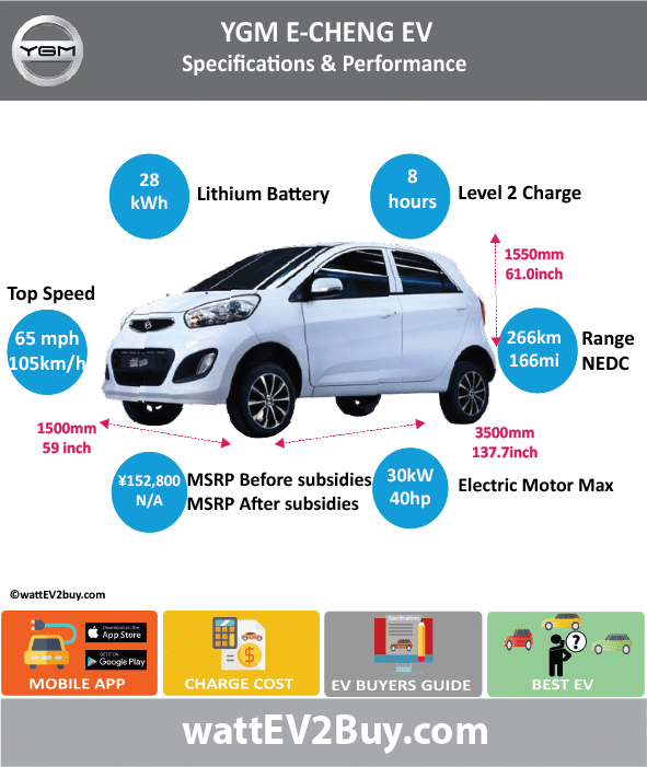 YMG E Cheng EV Specs wattev2Buy.com 2017 2018 Battery Chemistry Battery Capacity kWh 28 Battery Nominal rating kWh Voltage V Amps Ah Cells Modules Efficiency Weight (kg) 199 Cell Type SOC Cooling Cycles Battery Type Depth of Discharge (DOD) Energy Density Wh/kg 139 Battery Manufacturer Battery Warranty - years Battery Warranty - km Battery Warranty - miles Battery Electric Range - at constant 38mph Battery Electric Range - at constant 60km/h Battery Electric Range - at constant 25mph Battery Electric Range - at constant 40km/h Battery Electric Range - JC08 Mi Battery Electric Range - JC08 km Battery Electric Range - WLTP Mi Battery Electric Range - WLTP km Battery Electric Range - NEDC Mi 96.875 166.25 Battery Electric Range - NEDC km 155 266 Battery Electric Range - CCM Mi Battery Electric Range - CCM km Battery Electric Range - EPA Mi Battery Electric Range - EPA km Electric Top Speed - mph 65.625 Electric Top Speed - km/h 105 Acceleration 0 - 100km/h sec Acceleration 0 - 50km/h sec Acceleration 0 - 125km/h sec Acceleration 0 - 125mph sec Acceleration 0 - 188mph sec Acceleration 0 - 62mph sec Acceleration 0 - 60mph sec Acceleration 0 - 37.2mph sec Braking 100-0km/h (m) Wireless Charging Direct Current Fast Charge kW Charger Efficiency Onboard Charger kW Onboard Charger Optional kW Charging Cord - amps Charging Cord - volts LV 1 Charge kW LV 1 Charge Time (Hours) LV 2 Charge kW LV 2 Charge Time (Hours) LV 3 CCS/Combo kW LV 3 Charge Time (min to 70%) LV 3 Charge Time (min to 80%) LV 3 Charge Time (mi) LV 3 Charge Time (km) Battery Swap (min) Supercharger Charging System kW Charger Output Charge Type Charge Connector Braking Power Outlet kW Power Outlet Amps MPGe Combined - miles MPGe Combined - km MPGe City - miles MPGe City - km MPGe Highway - miles MPGe Highway - km Max Power - hp (Electric Max) 40.2306 Max Power - kW (Electric Max) 30 Max Torque - lb.ft (Electric Max) Max Torque - N.m (Electric Max) 160 Drivetrain Generator Motor Type Permanent magnet synchro Ele