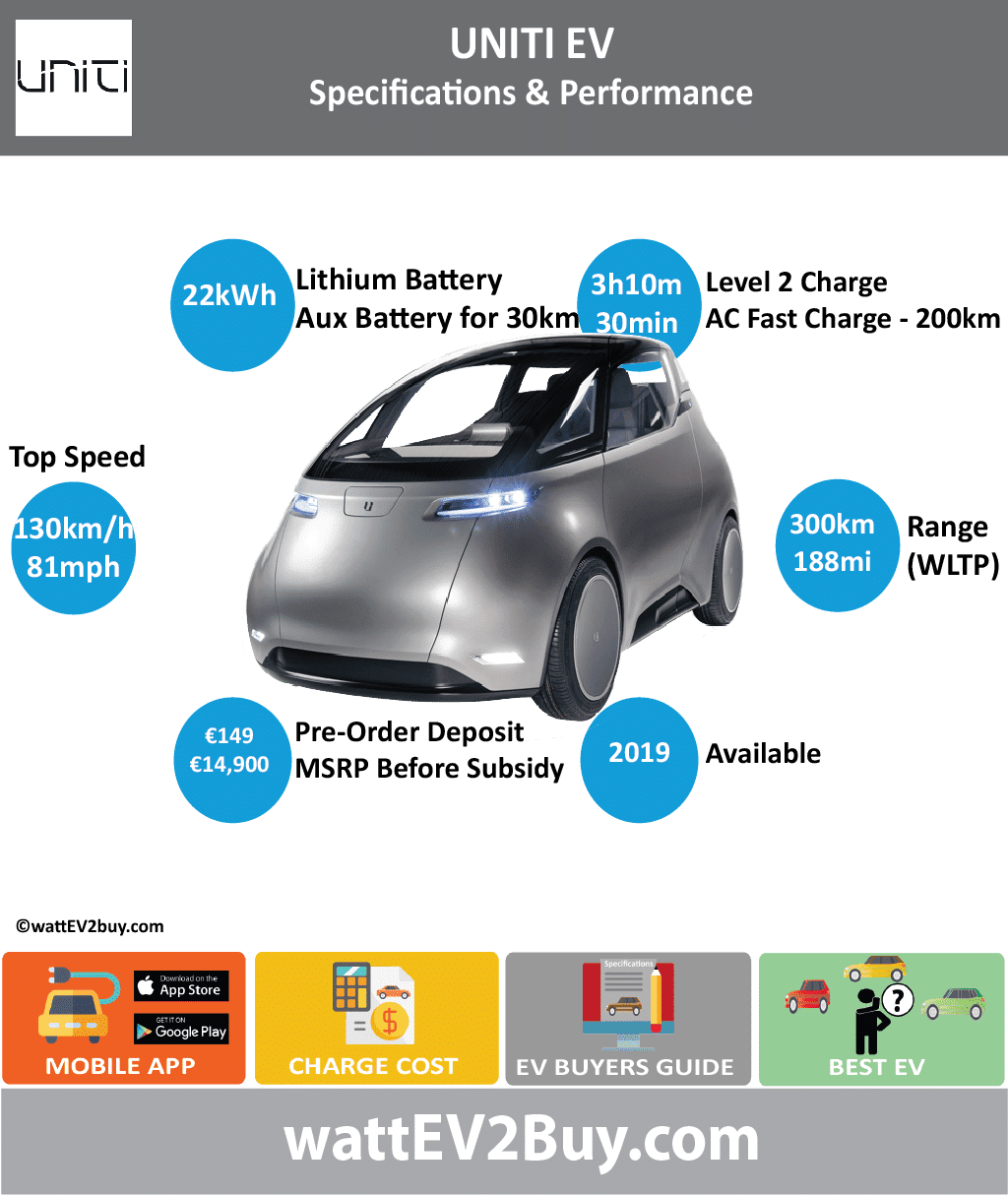 UNITI EV SPECS Brand UNITI Model UNITI EV Fuel_Type BEV Chinese Name Model Code Batch Battery Capacity kWh 22 Energy Density Wh/kg Battery Electric Range - at constant 38mph Battery Electric Range - at constant 60km/h Battery Electric Range - NEDC km Battery Electric Range - NEDC Mi Battery Electric Range - EPA Mi 188 Battery Electric Range - EPA km 300.8 Electric Top Speed - mph 81.25 Electric Top Speed - km/h 130 Acceleration 0 - 100km/h sec Onboard Charger kW LV 2 Charge Time (Hours) 3h 10min LV 3 Charge Time (min to 80%) Energy Consumption kWh/km Max Power - hp (Electric Max) Max Power - kW (Electric Max) CHINA MSRP (before incentives & destination) US MSRP (before incentives & destination) MSRP after incentives Lenght (mm) Width (mm) Height (mm) Wheelbase (mm) Lenght (inc) Width (inc) Height (inc) Wheelbase (inc) Curb Weight (kg)