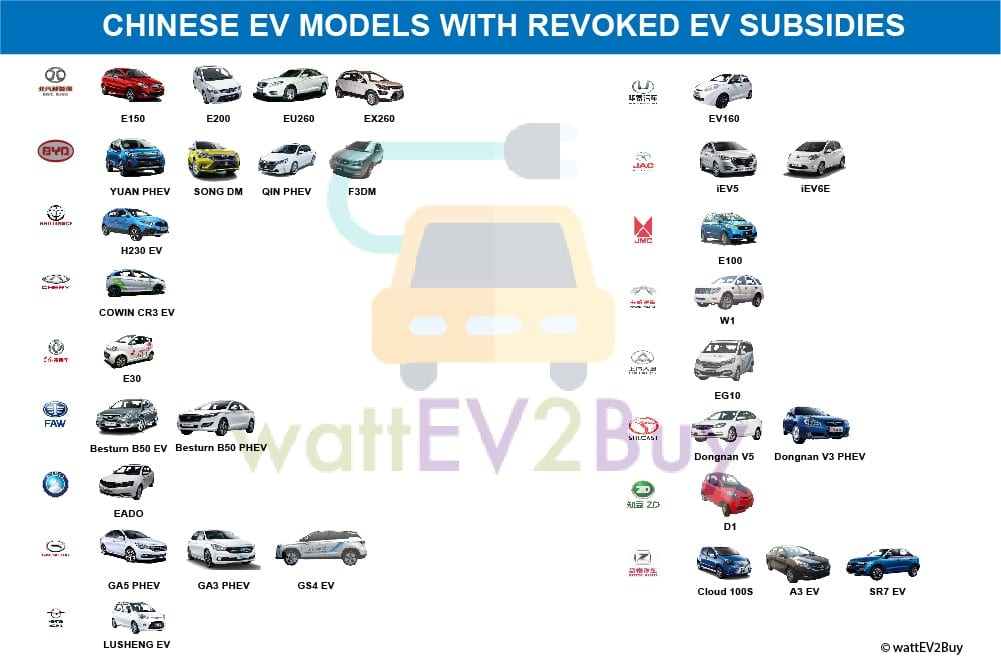 CHINESE electric car MODELS With revoked ev subsidies