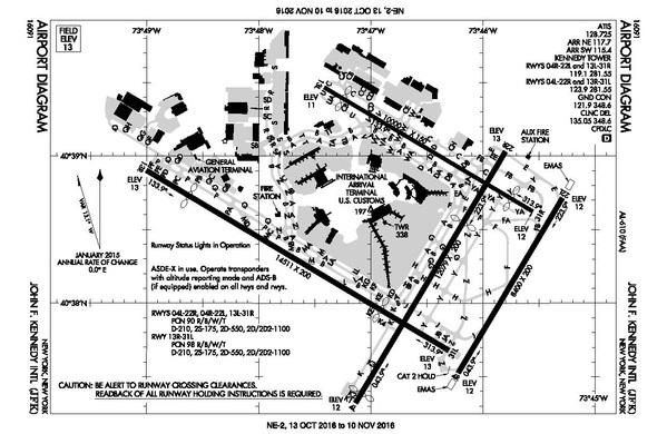 Kjfk Runway Diagram Wiring Diagram For Light Switch