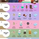 Easy Cafe Latte Shakeology Recipes The Beachbody Blog