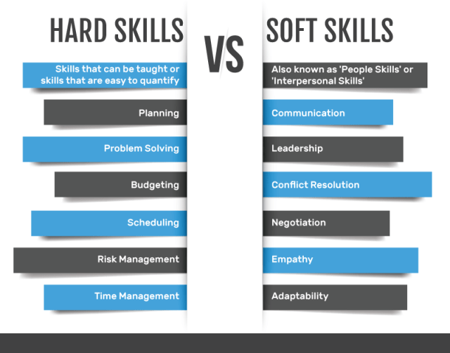 The Importance of Soft Skills Training in the Hard World