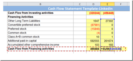 Calculating total cash flow from Financing