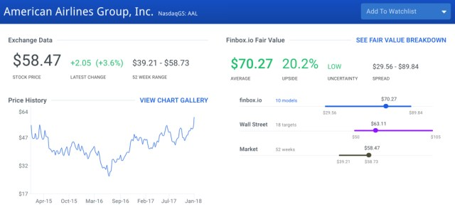 The 10 Most Undervalued Stocks Kicking Off Earnings Season