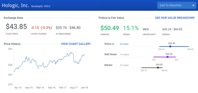 The Top 10 Value Stocks In The S&P 500