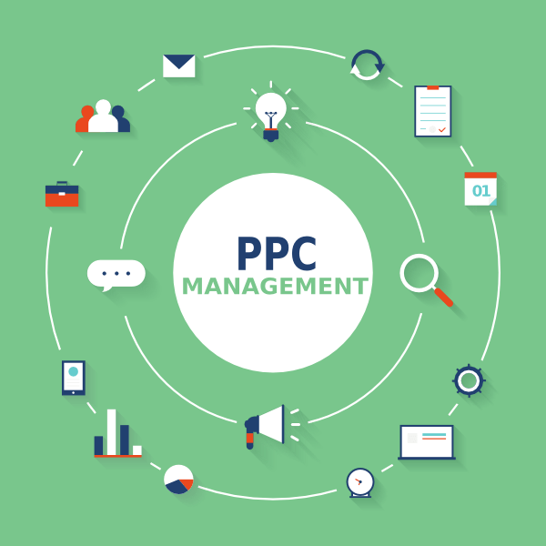 What  s PPC Management - Blog