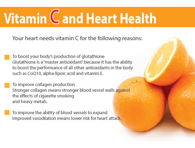 Vitamin C and Your Heart Health - Infographic