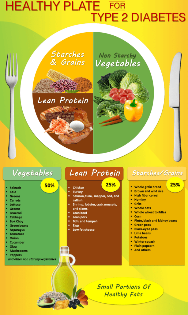 Healthy Meals For Type 2 Diabetes