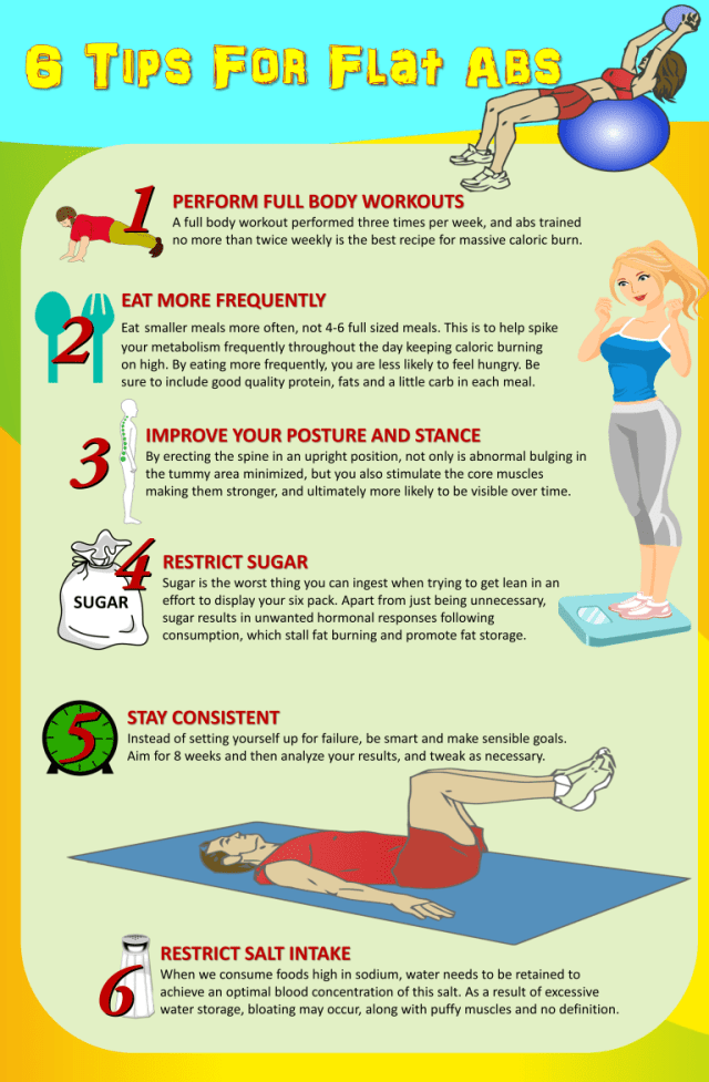 Fitness Tips For Flat Abs - Infographic • Health - Fitness ...