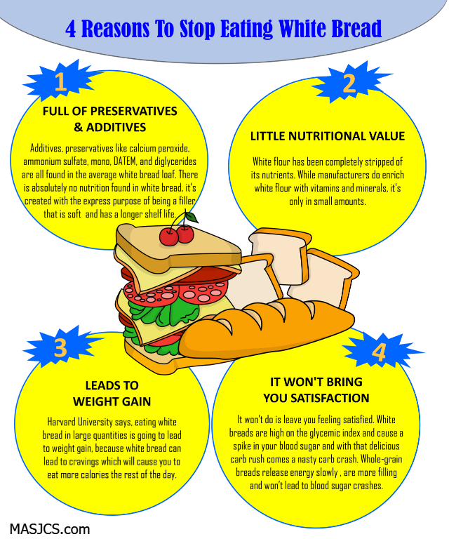 Why You Should Stop Eating White Bread - Infographic