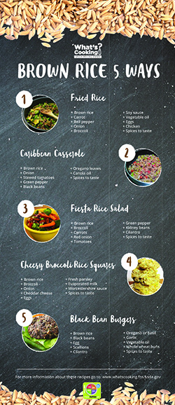 How To Incorporate Brown Rice Into Your Diet - Infographic
