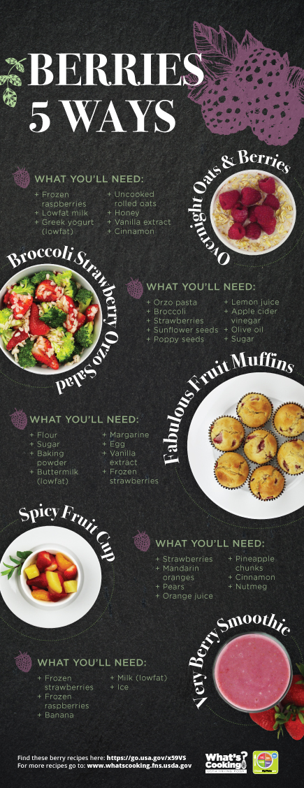 How To Incorporate Berries Into Your Diet - Infographic