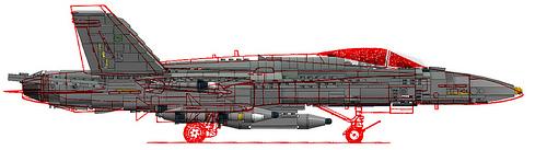 Hornet Comparison
