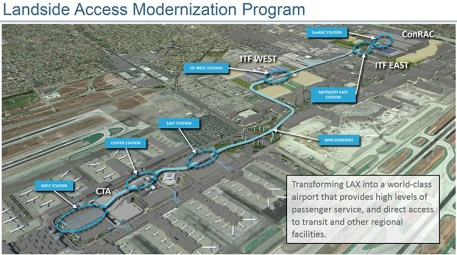 Los Angeles World Airports rendering of the people mover route.