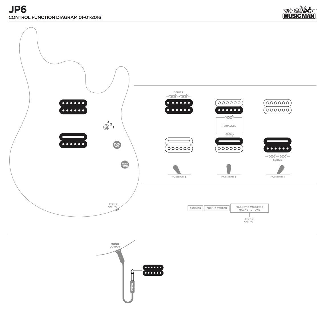 John Petrucci 6