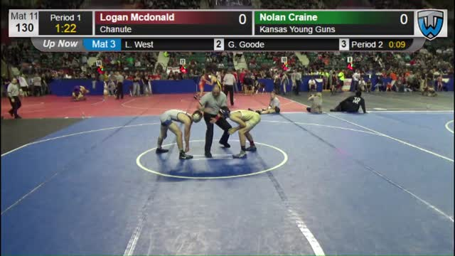 Nolan Craine Kansas Young Guns Vs Logan Mcdonald Chanute