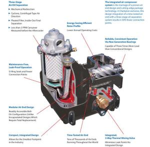 New 50 Hp Champion Rotary Screw Compressor Hamilton, Hamilton